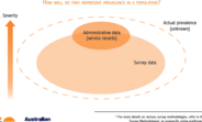 Sources of violence against women data diagram