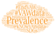 kNOwVAWdata violence against women word cloud